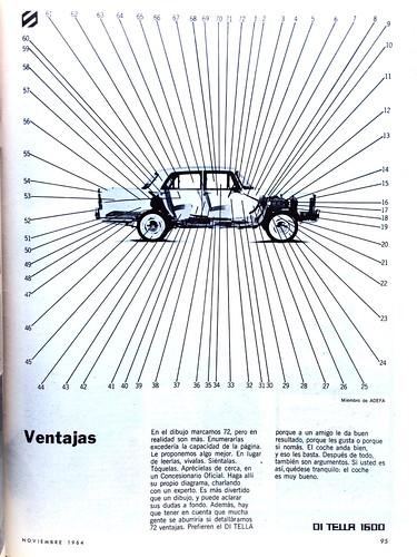 Siam Di Tella 1600 - Mecánica Popular 1964 Nov