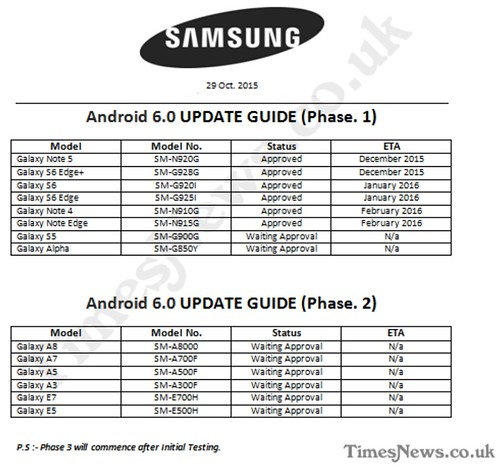 Samsung_Android-6.0-Marshmallow-update-November
