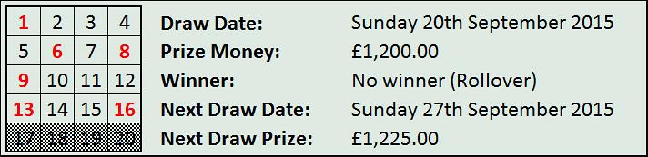Lottery 200915