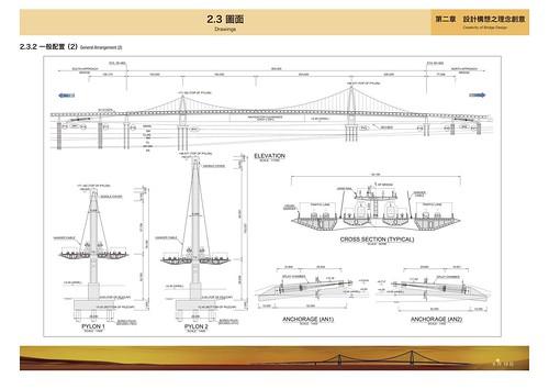 Oriental Consultants - 淡江大橋競圖提案