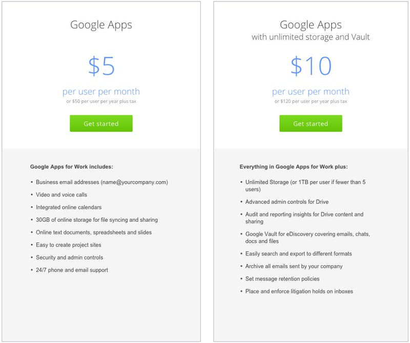 Benefits, costs and reasons why you should use Google Apps for Work