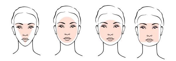 Tipos de rostros triangular ovalado redondo cuadrado