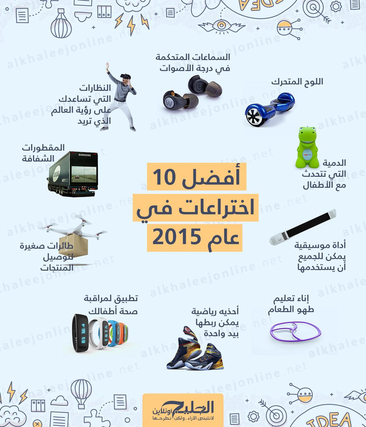 اختراعات-2015
