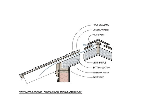 Photo search: LOOSE FILL INSULATION