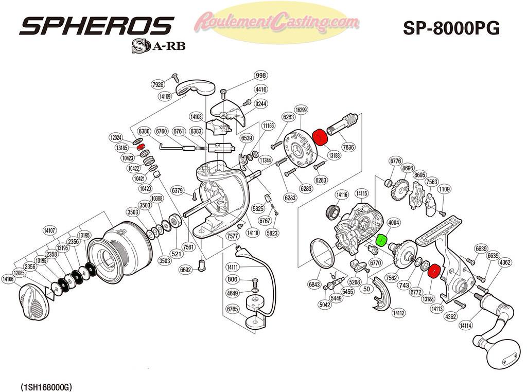 Schema-Shimano-Spheros-8000PG