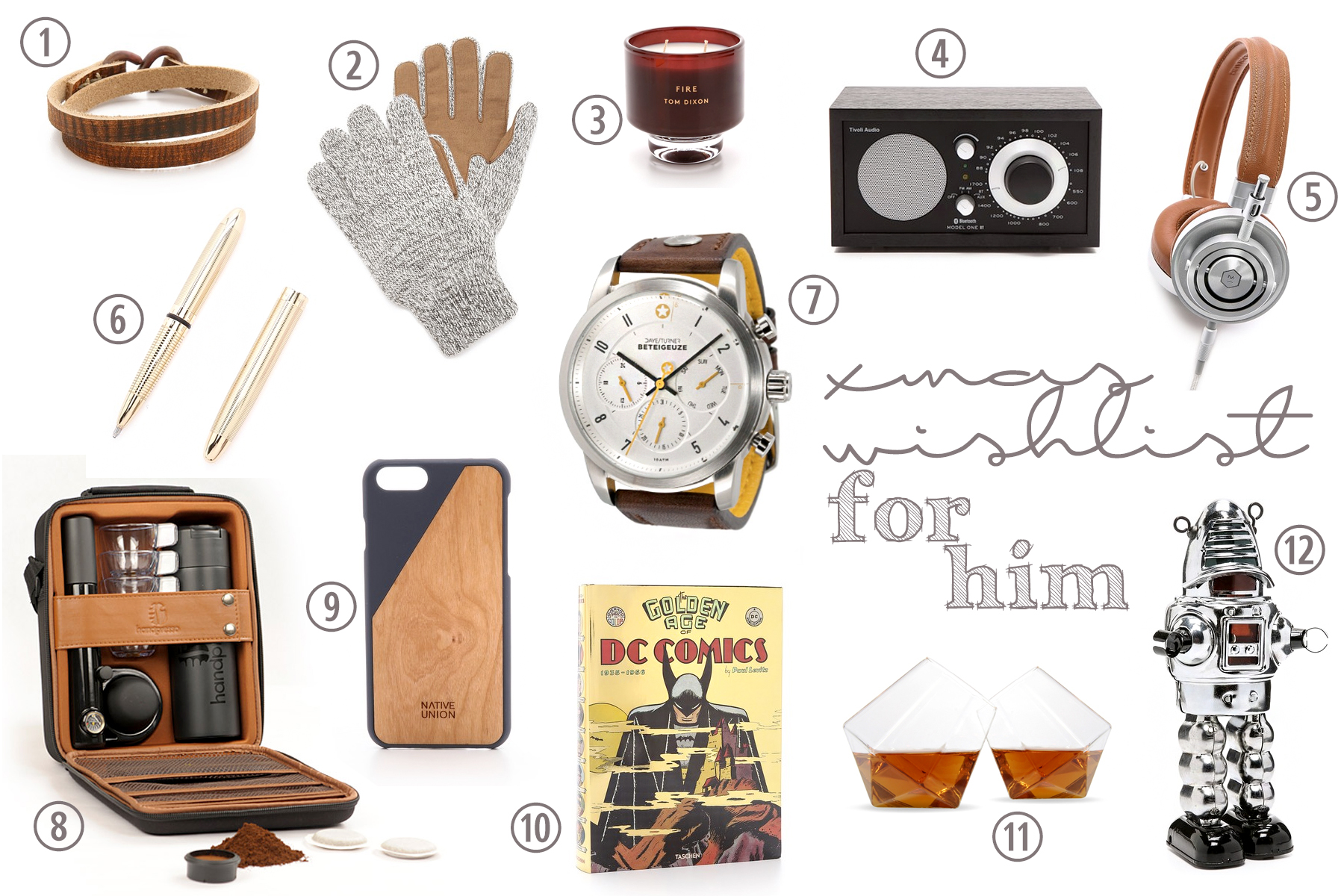 day/turner watch christmas shopping inspiration shopbop dmax espresso machine radio men männer weihnachtsgeschenke inspiration collage wishlist cats & dogs fashionblogger ricarda schernus modeblog