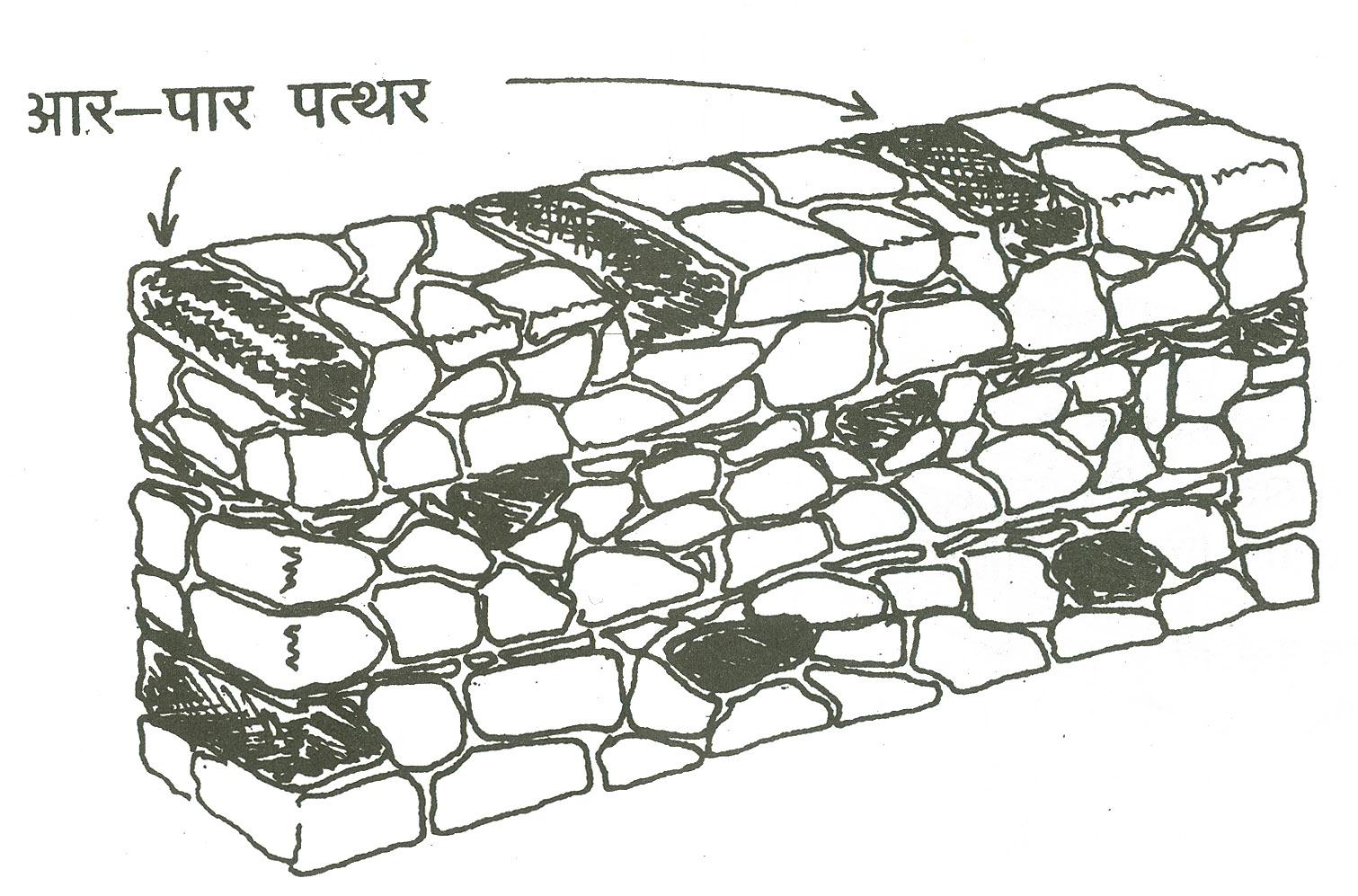 पत्थर