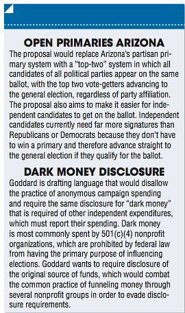 open primaries dark money