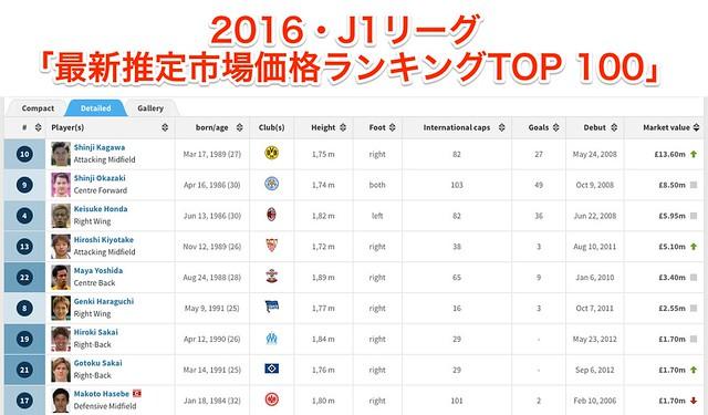 2016J1_kachi