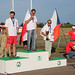 13th FAI European Microlight Championships