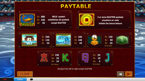 free Fortune Jump slot payout