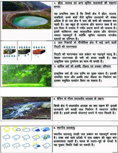 सतही जल प्रबंधन