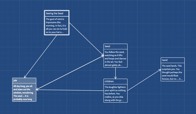 Twine map