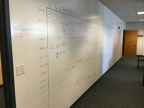 Project whiteboard from left