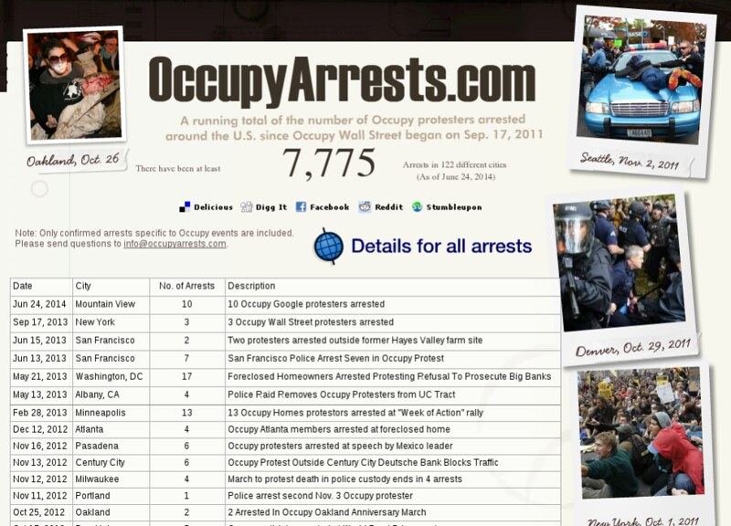 Occupy Arrests