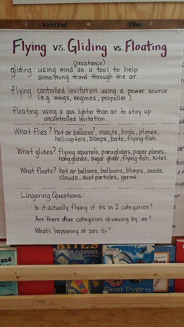 Sharing our thoughts around the differences between flying, gliding and floating