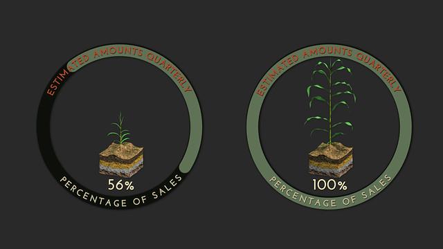 Radial Corn Plant Graph 1 B