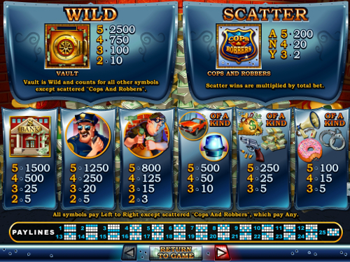 free Cash Bandits slot payout