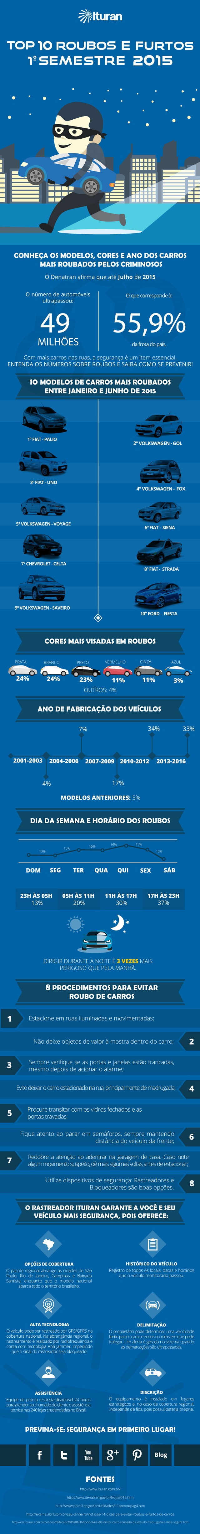 INFOGRAFICO_OUT_2015 (1) (1)