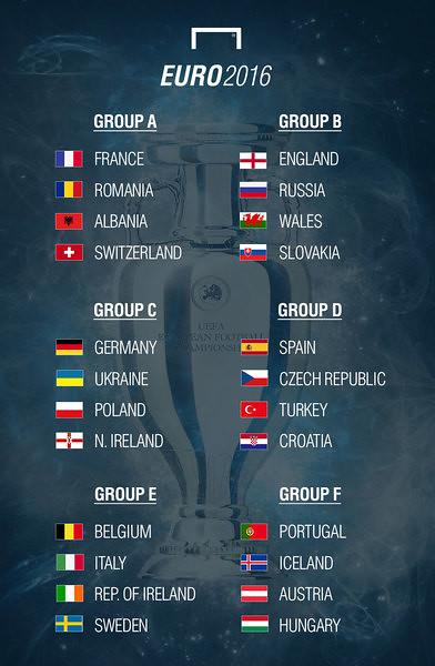 UEFA-Euro-2016[1]