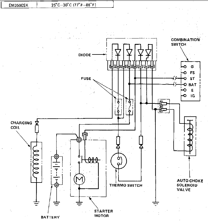 honda em 3500sx generator parts diagram  honda  auto