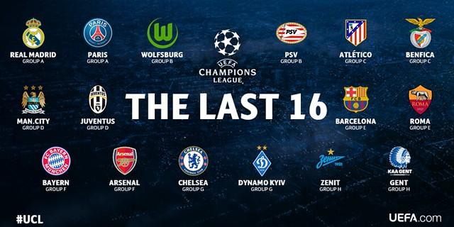 Champions League: Los 16 Equipos clasificados