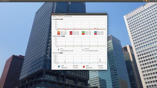 Ubuntu Linux_System_SS_(2015_10_28)_1 Ubuntuのデスクトップ画面のスクリーンショット画像。システム モニターが表示されている。