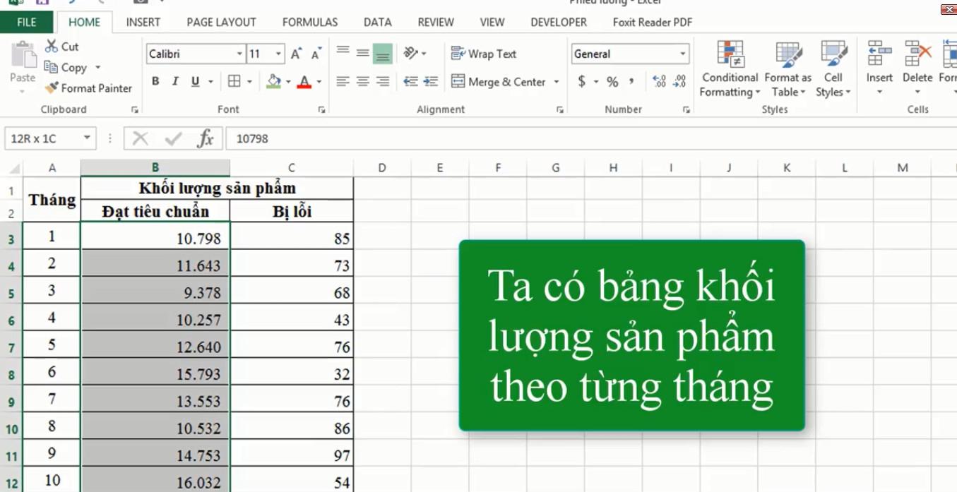 Sử dụng DATA BARS trong Excel để có cái nhìn trực quan