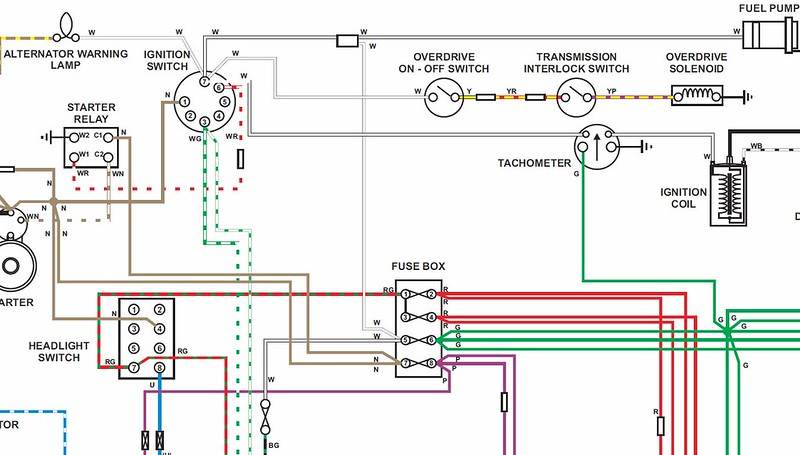 wiring harness overdrive routing help mgb gt forum harness free printable wiring diagrams