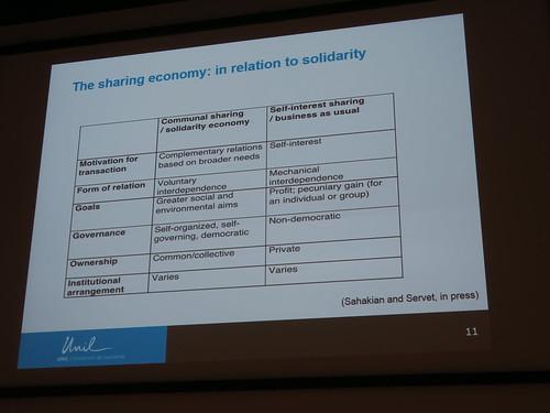 DI_20150709 043619 ISIE plenary MarlyneSakahian TheSharingEconomyInRelationToSolidarity