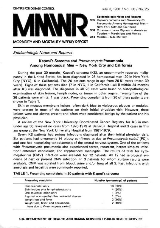 The first major public info regarding AIDS