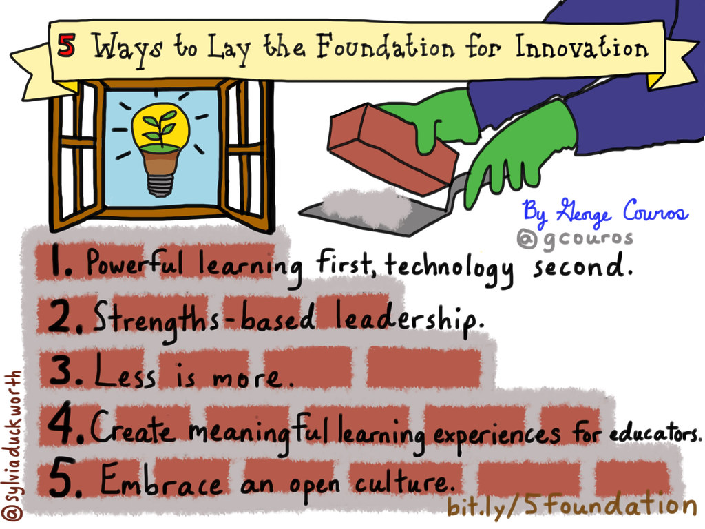 5 Ways to Lay the Foundation for Innovation