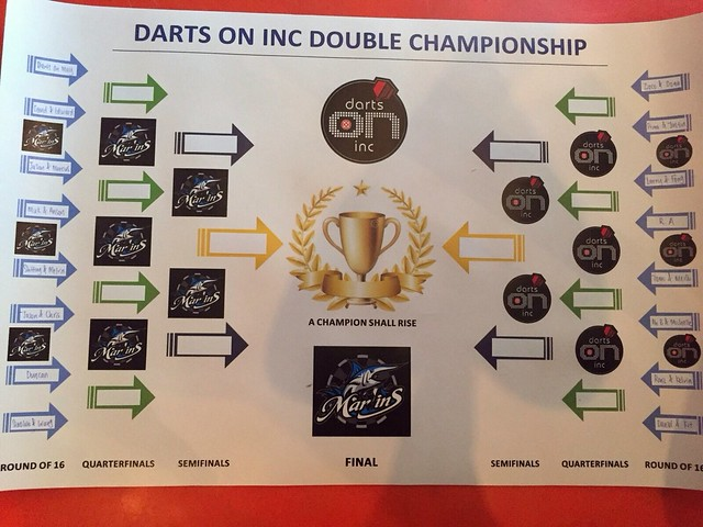 Darts On Inc soft launching