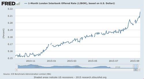 1-Month_London_Interbank_Offered_Rate__LIBOR___based_on_U_S__Dollar©_-_FRED_-_St__Louis_Fed.png