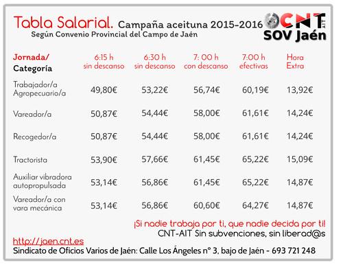 Tabla salarial campaña de acietuna 2015-2016