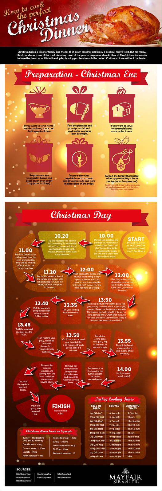 xmas-dinner-infographic