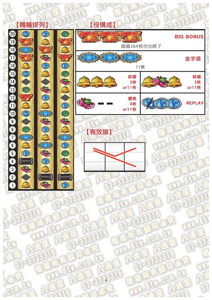 S0319秘寶傳 至傳說之道 中文版攻略_Page_10