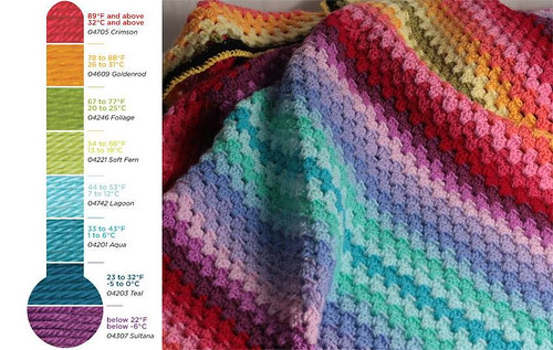 Temperature Blanket