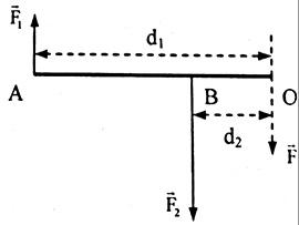 Chương III: Bài tập hợp lực song song cùng chiều, ngẫu lực