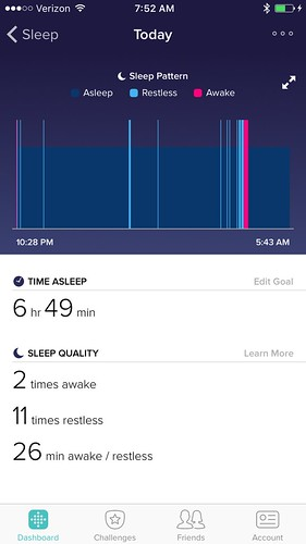 Sleep quality. Fitbit