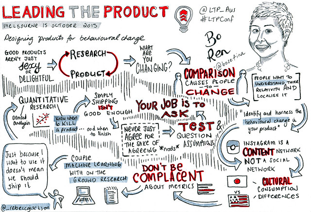 Bo Ren - Designing Products For Behavioural Change