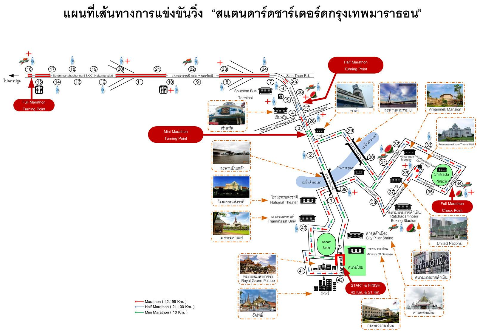 Bangkok Marathon Map