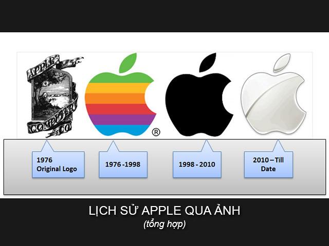 Lịch sử Apple qua ảnh