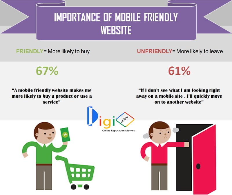 Mobile Compatible SEO
