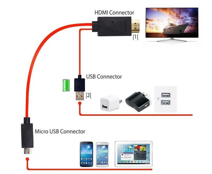 Kết nối điện thoại với Tivi