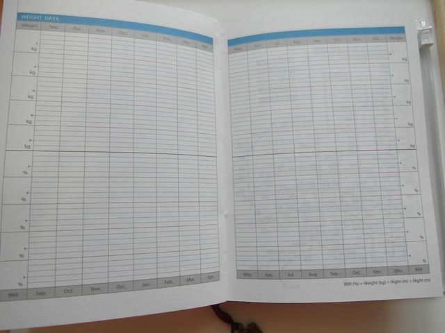體重記錄,好殘酷的一頁,我不忍心用(別過頭)@2016青青50K雙層皮套夾鏈手冊