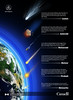 A guide to some outer space objects