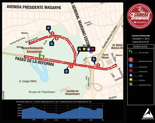 Carrera Santander Op.2_Ruta 5k-01FINAL