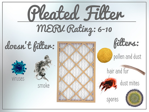 What a pleated filter traps with a home warranty company
