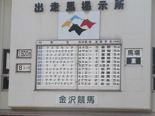 金沢競馬場のパドック表示板